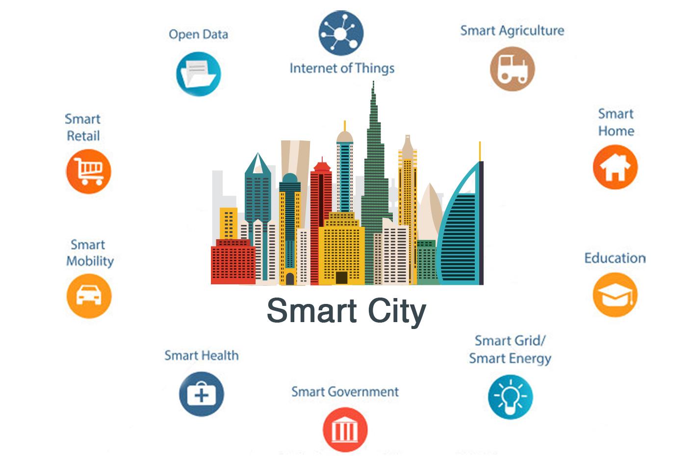 skema smart city